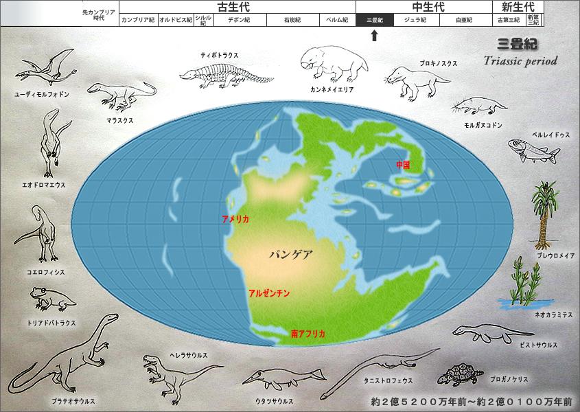 中生代三畳紀、哺乳類の祖先の衰退と爬虫類の繁栄が始まった時代